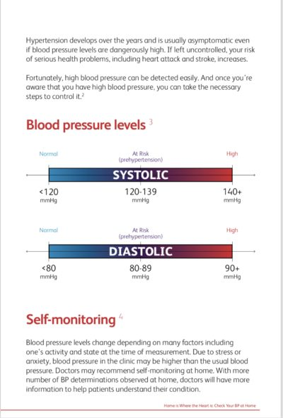 importance of monitoring blood pressure View educations materials for patients related to high blood pressure.